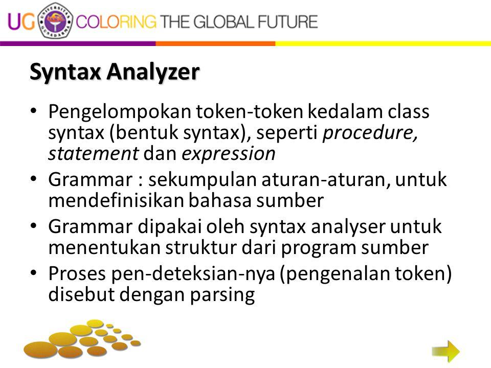 Syntax Analyzer Pengelompokan token-token kedalam class syntax (bentuk syntax), seperti procedure, statement dan expression Grammar : sekumpulan atura