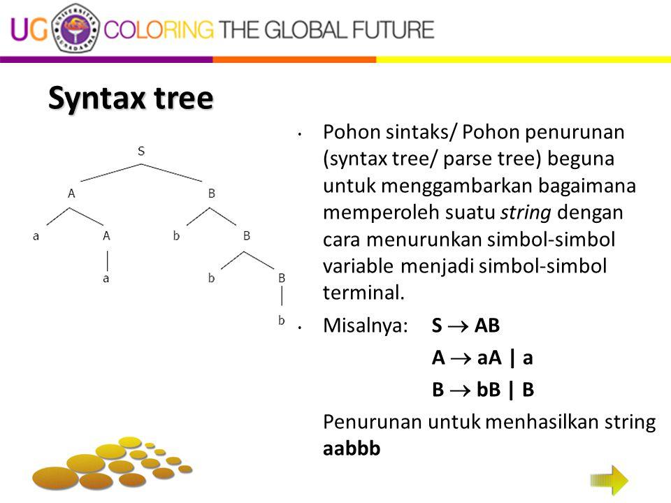 Syntax tree Syntax tree Pohon sintaks/ Pohon penurunan (syntax tree/ parse tree) beguna untuk menggambarkan bagaimana memperoleh suatu string dengan cara menurunkan simbol-simbol variable menjadi simbol-simbol terminal.