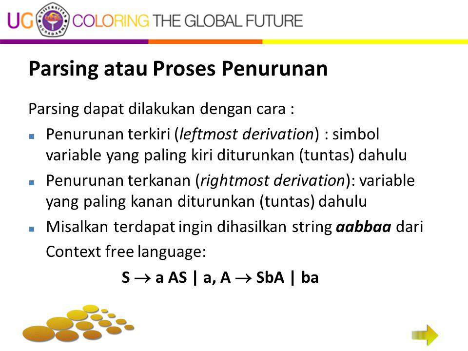 Parsing atau Proses Penurunan Parsing dapat dilakukan dengan cara : Penurunan terkiri (leftmost derivation) : simbol variable yang paling kiri diturun
