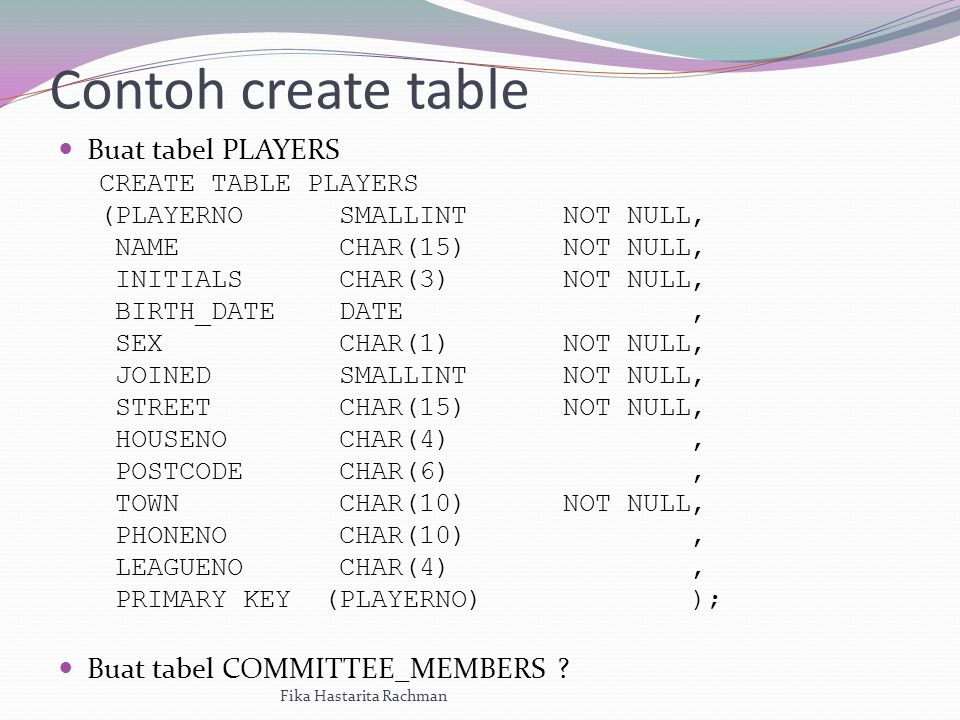 Contoh create table Buat tabel PLAYERS CREATE TABLE PLAYERS (PLAYERNO SMALLINT NOT NULL, NAME CHAR(15) NOT NULL, INITIALS CHAR(3) NOT NULL, BIRTH_DATE