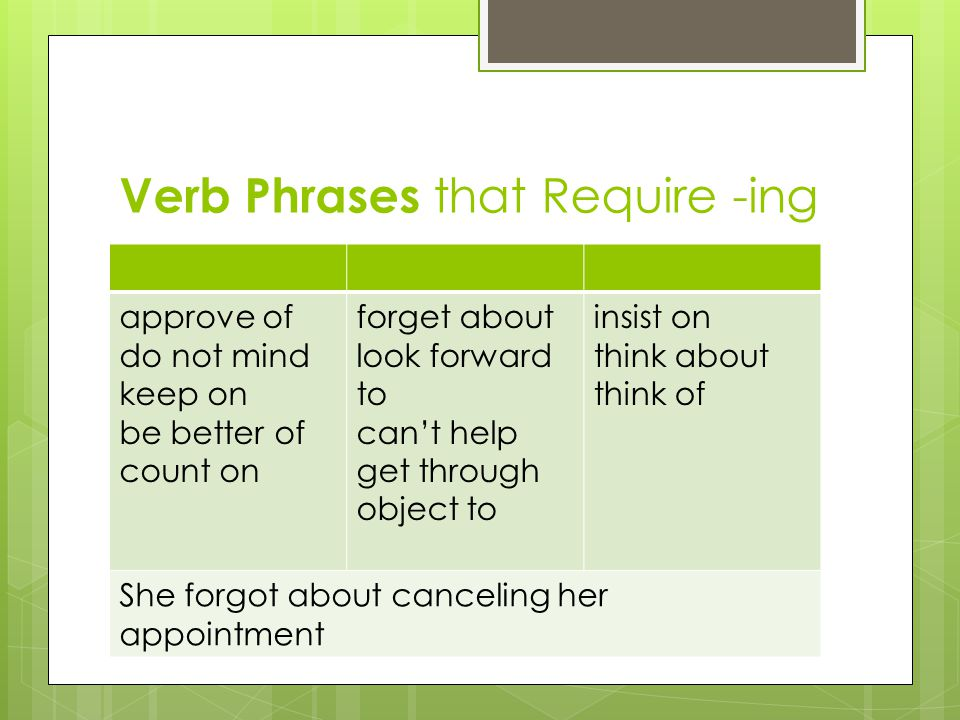 Verb Phrases that Require -ing approve of do not mind keep on be better of count on forget about look forward to can't help get through object to insist on think about think of She forgot about canceling her appointment