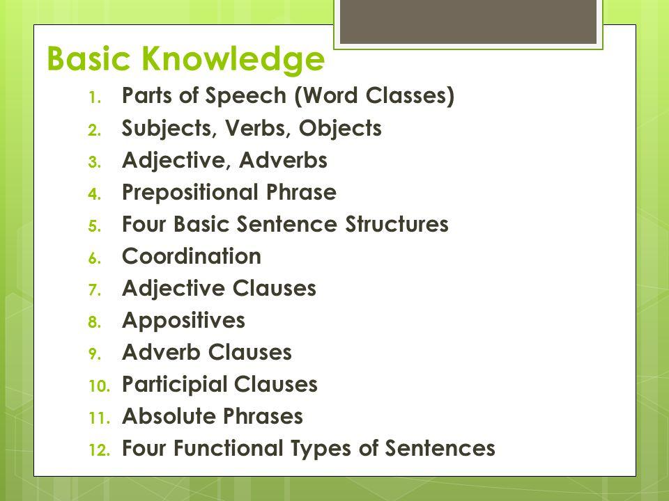 1.Part of Speech (Word Classes) Word ClassesOpenNounsVerbsAdjectivesAdverbsClosePronounsPrepositionsConjunctionsInterjections