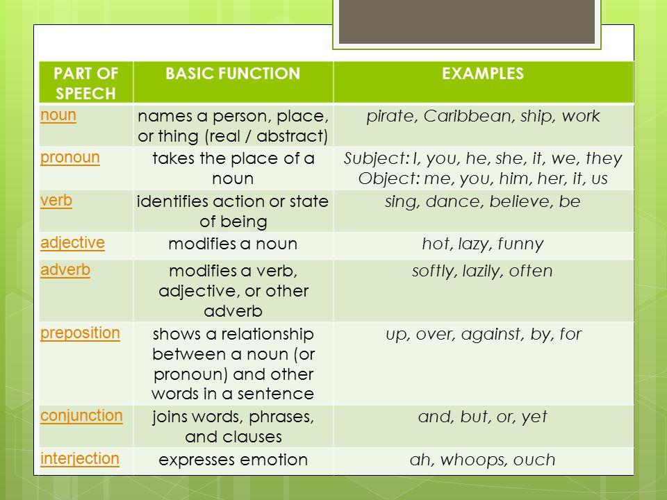 Sentence Structures (Struktur Kalimat)  Simple Sentence (Kalimat sederhana)  Compound Sentence (Kalimat majemuk)  Complex Sentence (Kalimat kompleks)  Compound-Complex Sentence (Kalimat majemuk dan kompleks)