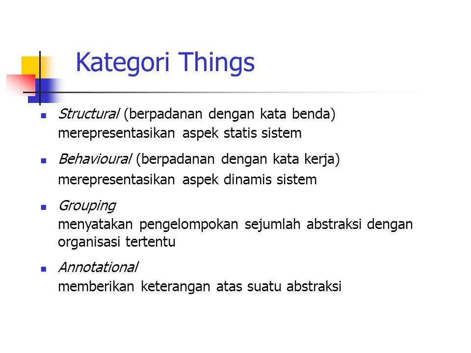 Structural (berpadanan dengan kata benda) merepresentasikan aspek statis sistem Behavioural (berpadanan dengan kata kerja) merepresentasikan aspek din