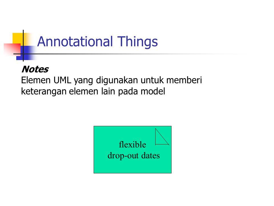 Annotational Things flexible drop-out dates Notes Elemen UML yang digunakan untuk memberi keterangan elemen lain pada model