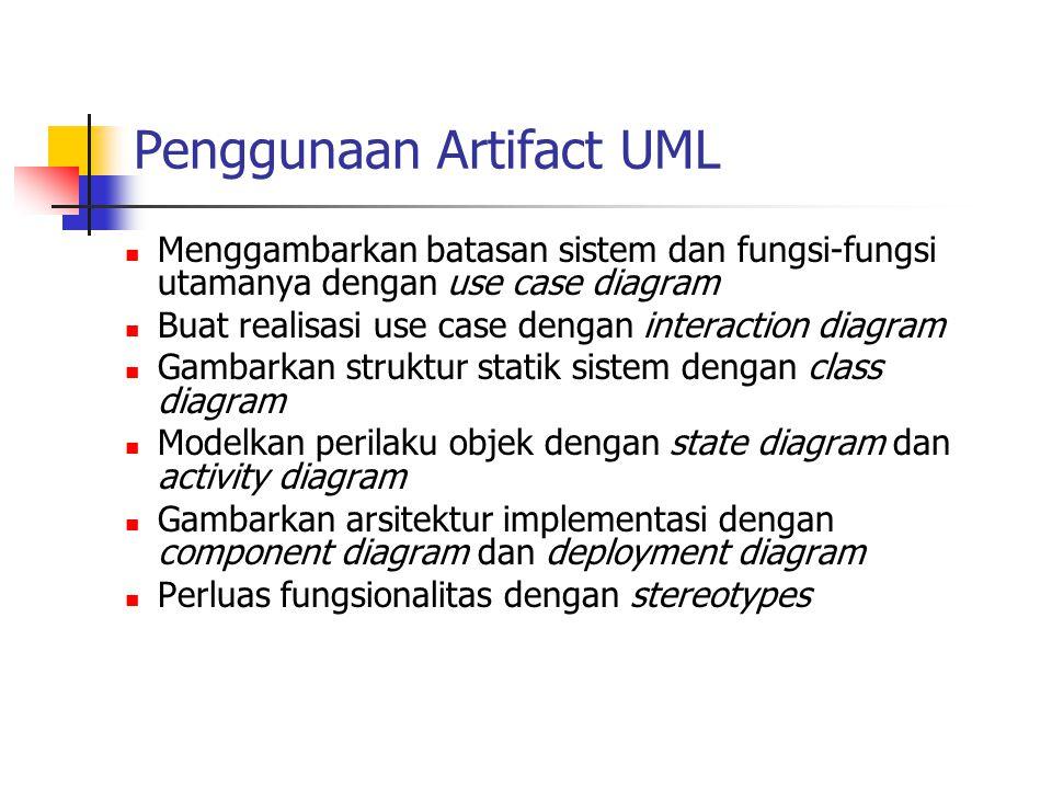 Penggunaan Artifact UML Menggambarkan batasan sistem dan fungsi-fungsi utamanya dengan use case diagram Buat realisasi use case dengan interaction dia