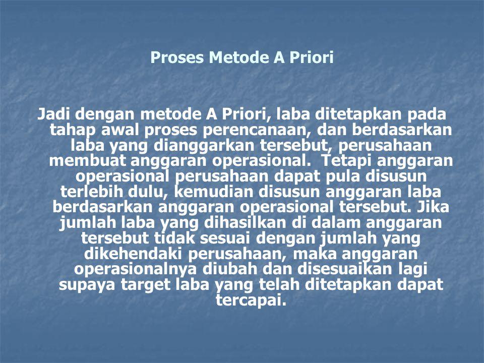 Proses Metode A Priori Jadi dengan metode A Priori, laba ditetapkan pada tahap awal proses perencanaan, dan berdasarkan laba yang dianggarkan tersebut