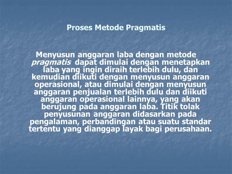 Proses Metode Pragmatis Menyusun anggaran laba dengan metode pragmatis dapat dimulai dengan menetapkan laba yang ingin diraih terlebih dulu, dan kemud