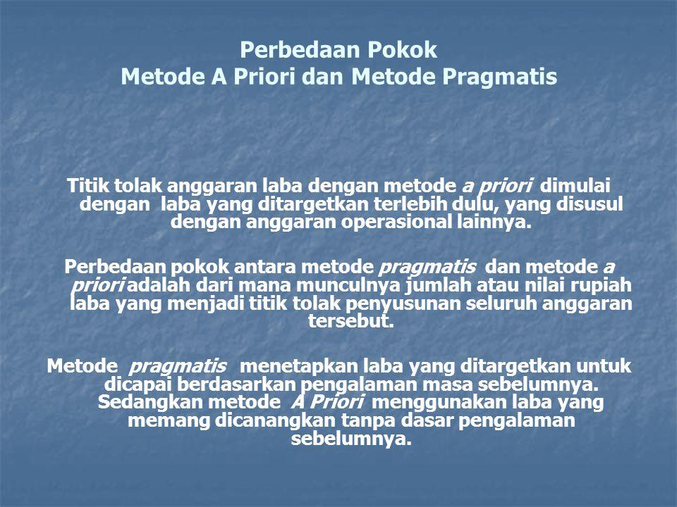 Perbedaan Pokok Metode A Priori dan Metode Pragmatis Titik tolak anggaran laba dengan metode a priori dimulai dengan laba yang ditargetkan terlebih du