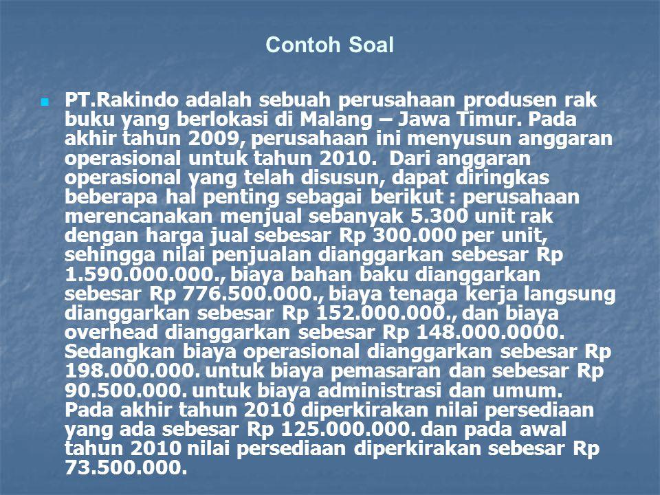 Contoh Soal PT.Rakindo adalah sebuah perusahaan produsen rak buku yang berlokasi di Malang – Jawa Timur. Pada akhir tahun 2009, perusahaan ini menyusu