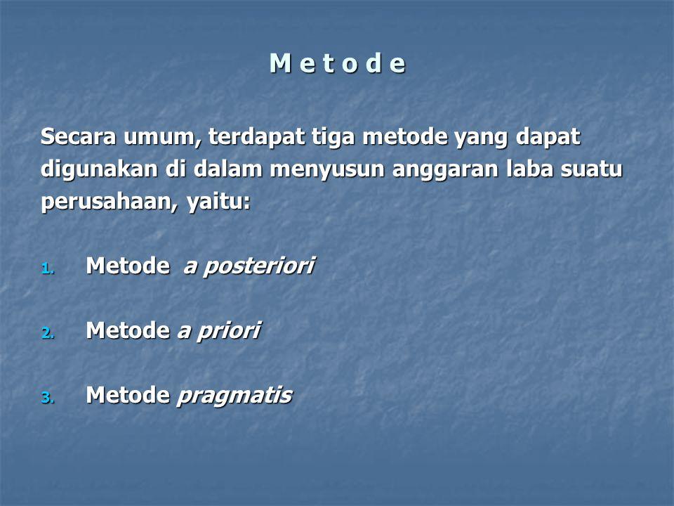 M e t o d e Secara umum, terdapat tiga metode yang dapat digunakan di dalam menyusun anggaran laba suatu perusahaan, yaitu: 1. Metode a posteriori 2.