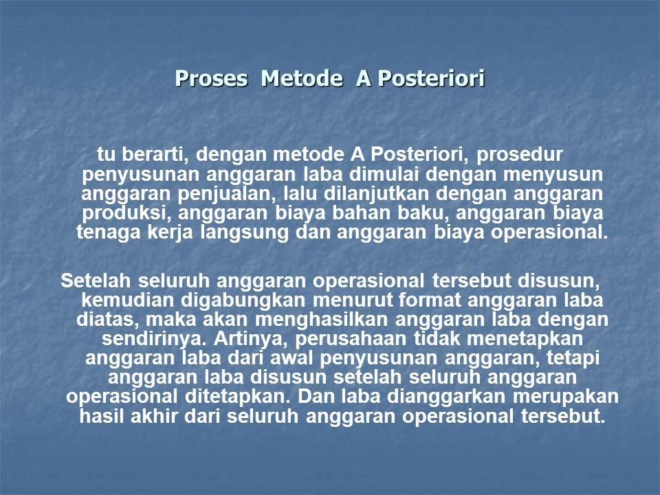 Proses Metode A Posteriori tu berarti, dengan metode A Posteriori, prosedur penyusunan anggaran laba dimulai dengan menyusun anggaran penjualan, lalu