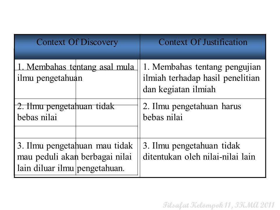 Context Of DiscoveryContext Of Justification 1. Membahas tentang asal mula ilmu pengetahuan 1. Membahas tentang pengujian ilmiah terhadap hasil peneli