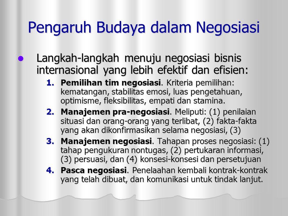 Pengaruh Budaya dalam Negosiasi Langkah-langkah menuju negosiasi bisnis internasional yang lebih efektif dan efisien: Langkah-langkah menuju negosiasi