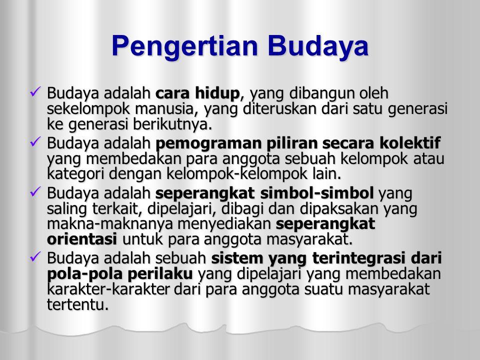 Unsur-unsur budaya 1.Budaya/kehidupan material 2.Bahasa 3.Interaksi sosial 4.Estetika 5.Agama 6.Pendidikan 7.Sistem-sistem nilai
