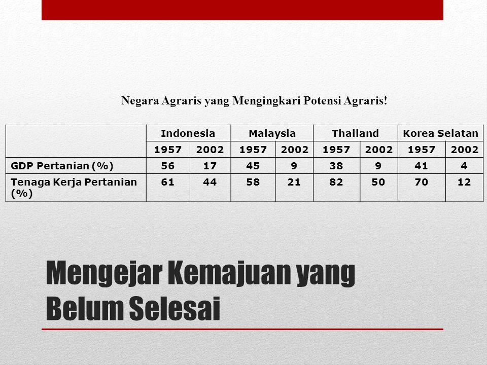 Mengejar Kemajuan yang Belum Selesai IndonesiaMalaysiaThailandKorea Selatan 19572002195720021957200219572002 GDP Pertanian (%)5617459389414 Tenaga Ker