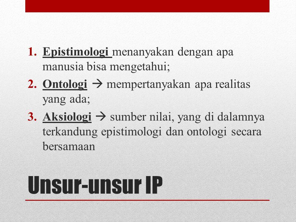 Unsur-unsur IP 1.Epistimologi menanyakan dengan apa manusia bisa mengetahui; 2.Ontologi  mempertanyakan apa realitas yang ada; 3.Aksiologi  sumber n