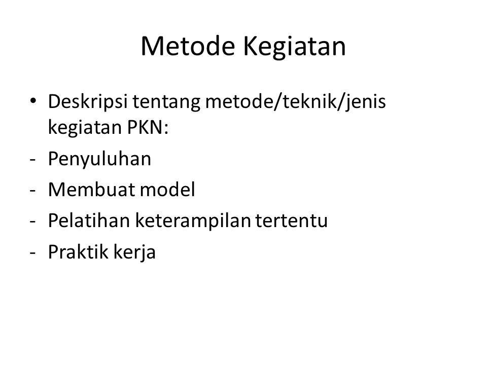 Metode Kegiatan Deskripsi tentang metode/teknik/jenis kegiatan PKN: -Penyuluhan -Membuat model -Pelatihan keterampilan tertentu -Praktik kerja