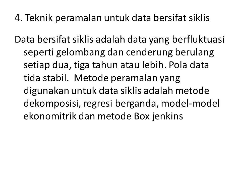 4. Teknik peramalan untuk data bersifat siklis Data bersifat siklis adalah data yang berfluktuasi seperti gelombang dan cenderung berulang setiap dua,