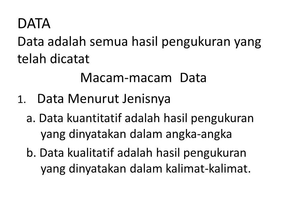 DATA Data adalah semua hasil pengukuran yang telah dicatat Macam-macam Data 1. Data Menurut Jenisnya a. Data kuantitatif adalah hasil pengukuran yang