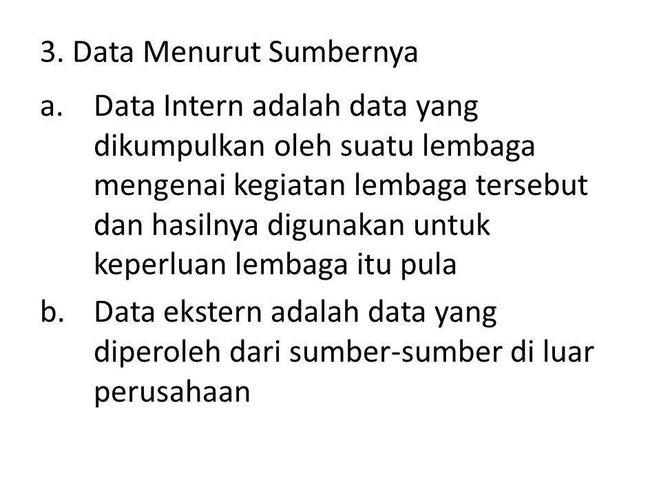 3. Data Menurut Sumbernya a.Data Intern adalah data yang dikumpulkan oleh suatu lembaga mengenai kegiatan lembaga tersebut dan hasilnya digunakan untu