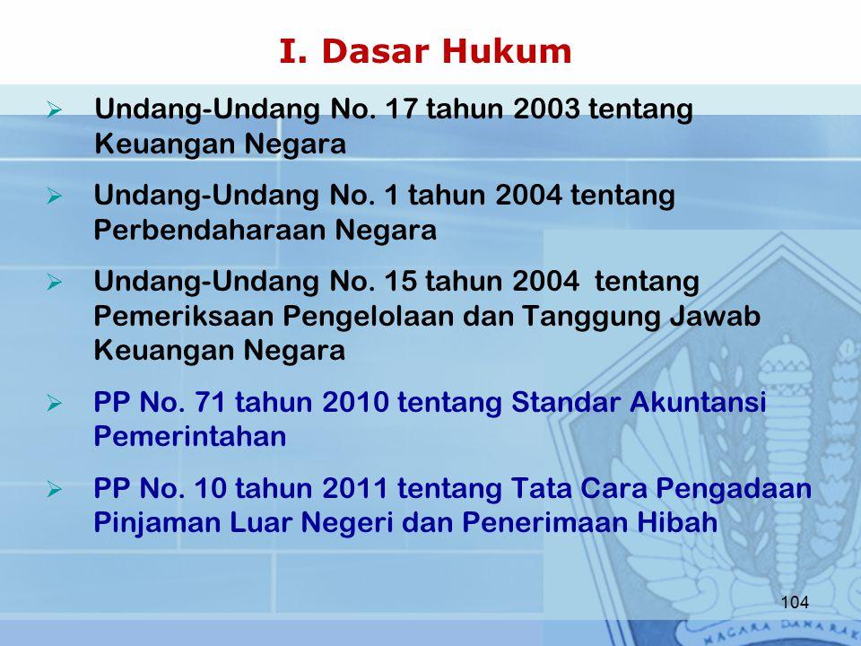 I.Dasar Hukum  Undang-Undang No. 17 tahun 2003 tentang Keuangan Negara  Undang-Undang No.