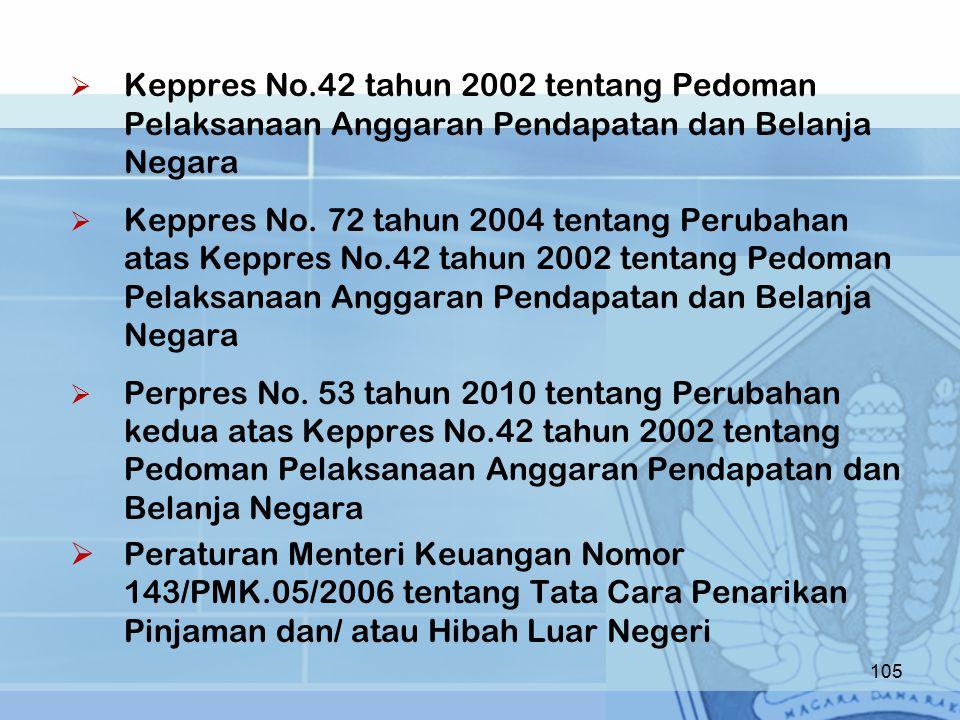  Keppres No.42 tahun 2002 tentang Pedoman Pelaksanaan Anggaran Pendapatan dan Belanja Negara  Keppres No.
