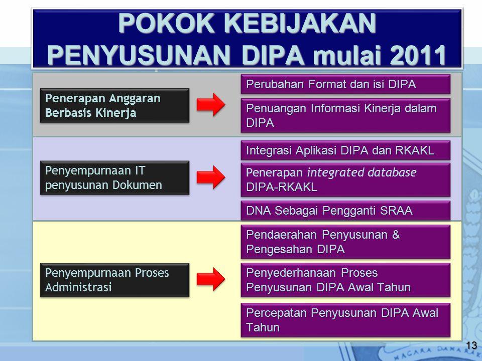 POKOK KEBIJAKAN PENYUSUNAN DIPA mulai 2011 13 Penerapan Anggaran Berbasis Kinerja Penyempurnaan IT penyusunan Dokumen Penyempurnaan Proses Administrasi Perubahan Format dan isi DIPA Pendaerahan Penyusunan & Pengesahan DIPA Penerapan integrated databaseDIPA-RKAKL DIPA-RKAKL Integrasi Aplikasi DIPA dan RKAKL Penuangan Informasi Kinerja dalam DIPA Penyederhanaan Proses Penyusunan DIPA Awal Tahun Percepatan Penyusunan DIPA Awal Tahun DNA Sebagai Pengganti SRAA