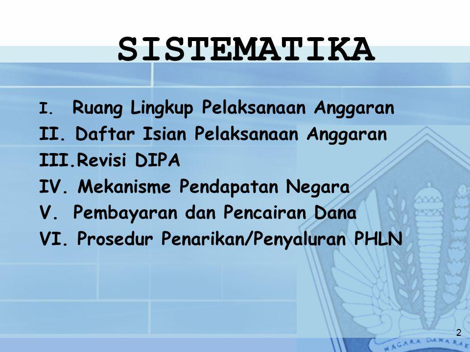 I.Ruang Lingkup Pelaksanaan Anggaran II. Daftar Isian Pelaksanaan Anggaran III.Revisi DIPA IV.