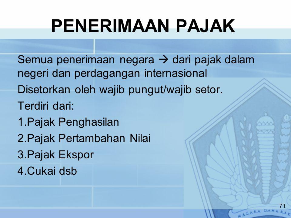 PENERIMAAN PAJAK Semua penerimaan negara  dari pajak dalam negeri dan perdagangan internasional Disetorkan oleh wajib pungut/wajib setor.
