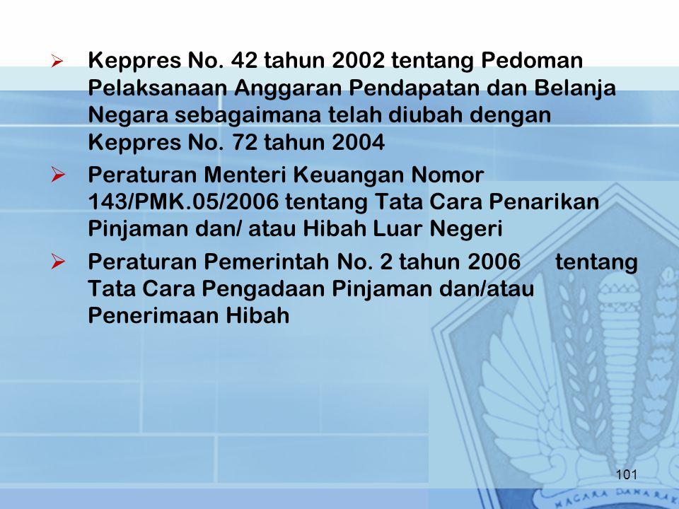  Keppres No. 42 tahun 2002 tentang Pedoman Pelaksanaan Anggaran Pendapatan dan Belanja Negara sebagaimana telah diubah dengan Keppres No. 72 tahun 20