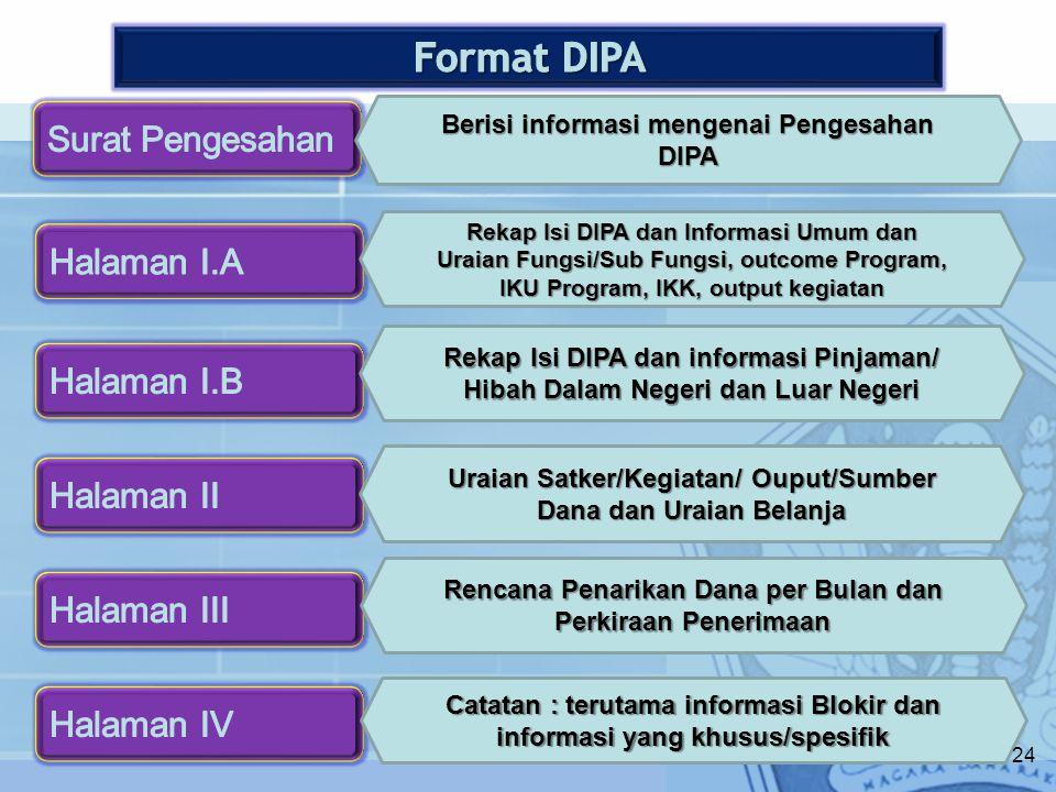 Catatan : terutama informasi Blokir dan informasi yang khusus/spesifik 24 Berisi informasi mengenai Pengesahan DIPA Rekap Isi DIPA dan Informasi Umum