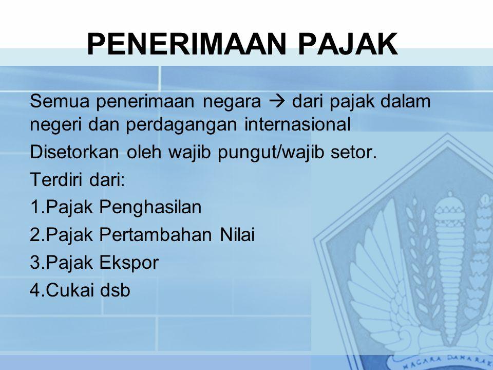 PENERIMAAN PAJAK Semua penerimaan negara  dari pajak dalam negeri dan perdagangan internasional Disetorkan oleh wajib pungut/wajib setor. Terdiri dar