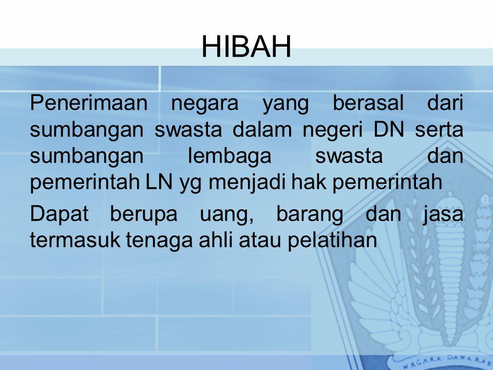 HIBAH Penerimaan negara yang berasal dari sumbangan swasta dalam negeri DN serta sumbangan lembaga swasta dan pemerintah LN yg menjadi hak pemerintah