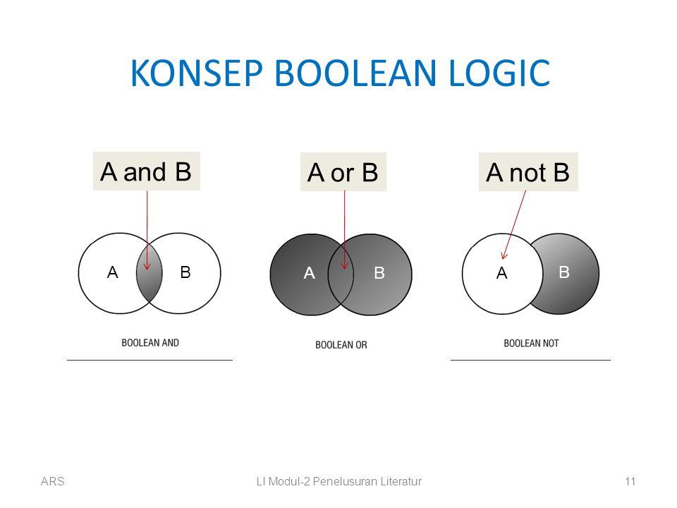 KONSEP BOOLEAN LOGIC ARSLI Modul-2 Penelusuran Literatur11 AB ABA B A and B A or BA not B B