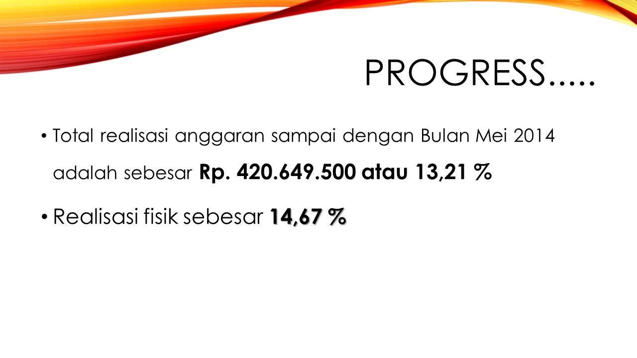 Total realisasi anggaran sampai dengan Bulan Mei 2014 adalah sebesar Rp.
