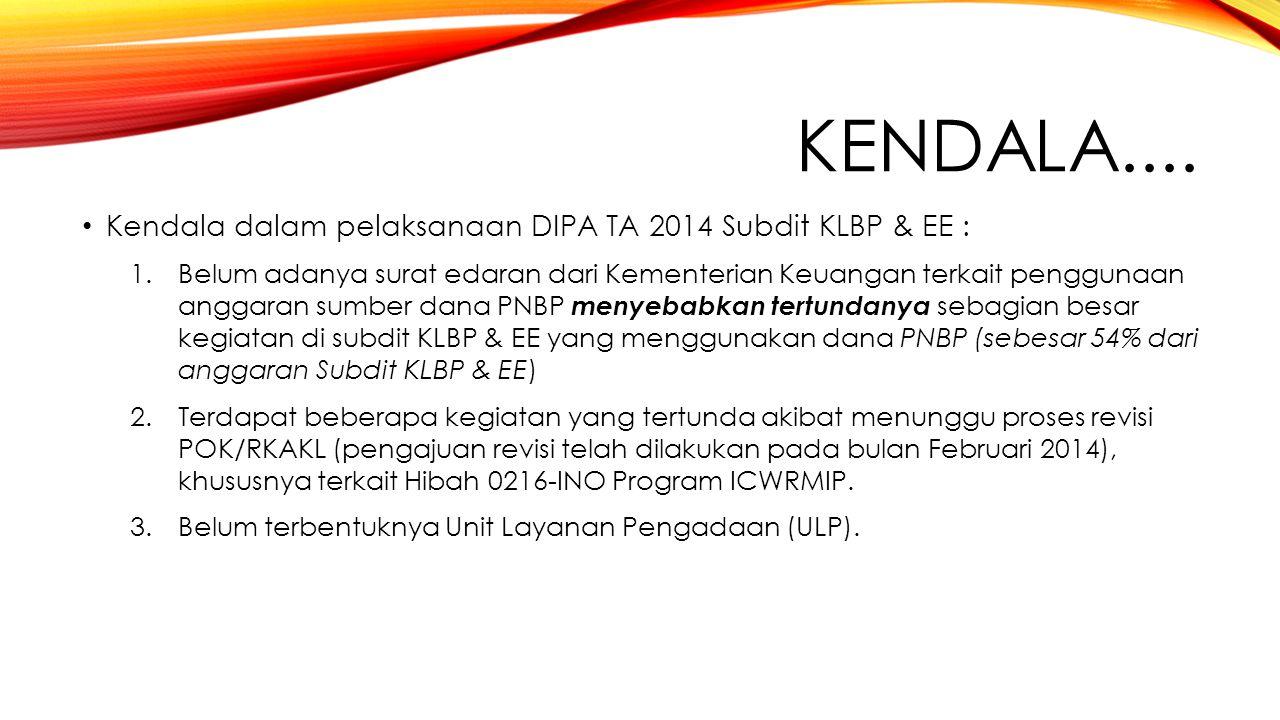 Kendala dalam pelaksanaan DIPA TA 2014 Subdit KLBP & EE : 1.Belum adanya surat edaran dari Kementerian Keuangan terkait penggunaan anggaran sumber dana PNBP menyebabkan tertundanya sebagian besar kegiatan di subdit KLBP & EE yang menggunakan dana PNBP (sebesar 54% dari anggaran Subdit KLBP & EE) 2.Terdapat beberapa kegiatan yang tertunda akibat menunggu proses revisi POK/RKAKL (pengajuan revisi telah dilakukan pada bulan Februari 2014), khususnya terkait Hibah 0216-INO Program ICWRMIP.