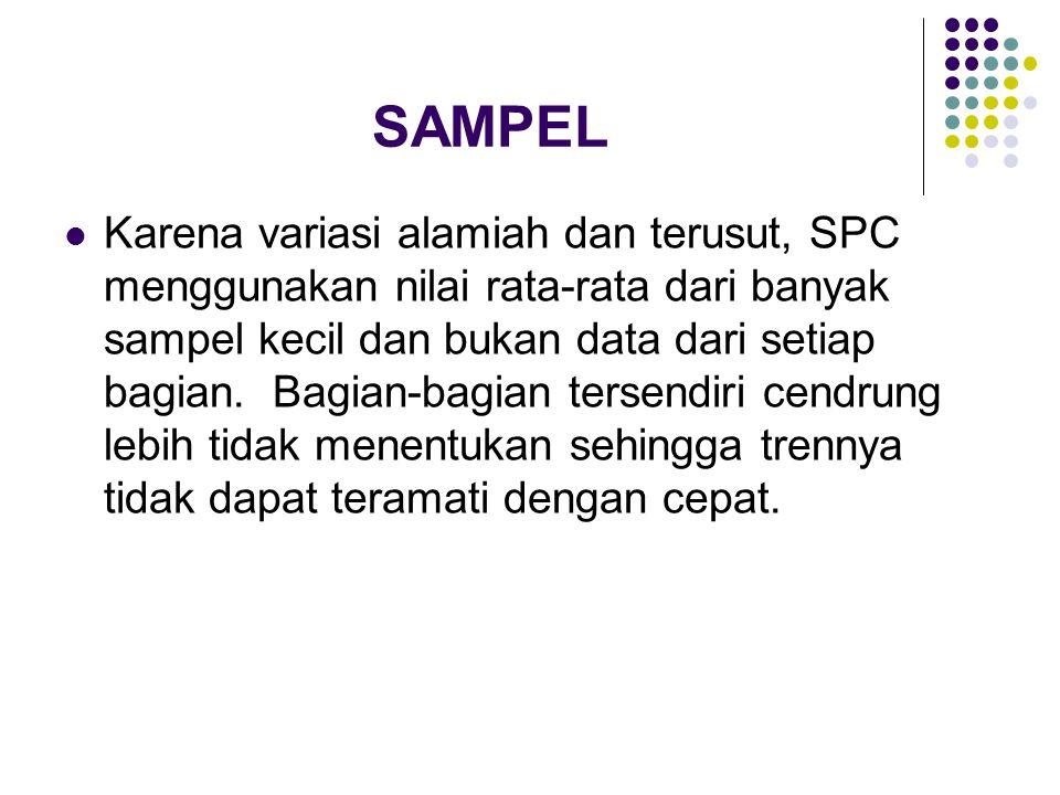 SAMPEL Karena variasi alamiah dan terusut, SPC menggunakan nilai rata-rata dari banyak sampel kecil dan bukan data dari setiap bagian.