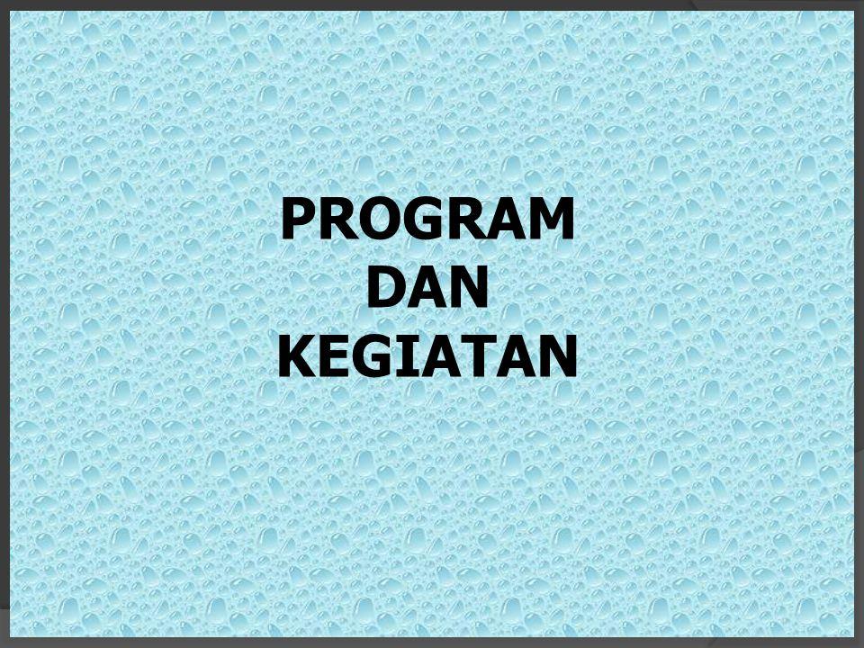 KO DE PROGRAM/KEGIATANINDIKATORPRIO 01 PROGRAM DUKUNGAN MANAJEMEN DAN PELAKSANAAN TUGAS TEKNIS LAINNYA (BNP2TKI) 3895Perumusan Peraturan Perun dang - Undangan, Publikasi dan Humas 001Tersedianya Peraturan Perun dang-Undangan Hasil Revisi, dan Meningkatnya Pelayanan Kehumasan serta Publikasi KL 3896Administrasi Keuangan, Kerumahtanggan serta Duku ngan Sarana dan Prasarana Kerja (BNP2TKI) 001Meningkatnya Pelayanan Admi nistrasi Keuangan, Kerumah- tanggaan Serta Dukungan Sarana Prasana Kerja KL 3897Penguatan Kelembagaan (Organisasi) dan Pembinaan Administrasi Pengelolaan Kepegawaian 001Meningkatnya Profesionalitas SDM/Personil dan Penguatan Kelembagaan KL SEKRETARIAT UTAMA