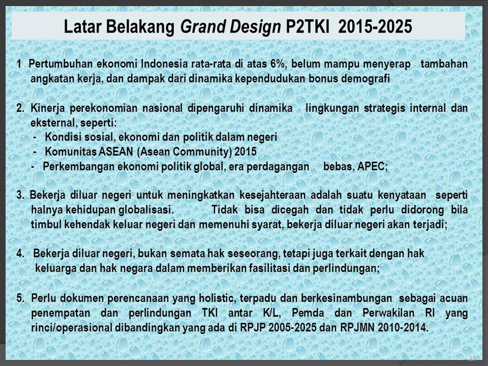 1.Memberikan arah kebijakan pelaksanaan penempatan dan perlindungan TKI selama kurun waktu 2015-2025.