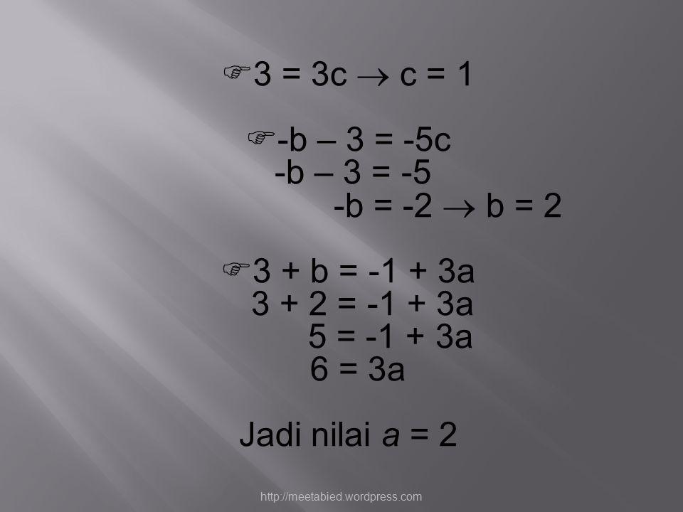 3 = 3c  c = 1  -b – 3 = -5c -b – 3 = -5 -b = -2  b = 2  3 + b = -1 + 3a 3 + 2 = -1 + 3a 5 = -1 + 3a 6 = 3a Jadi nilai a = 2 http://meetabied.wordpress.com