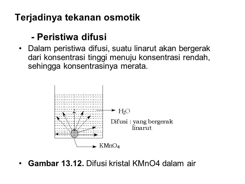 Terjadinya tekanan osmotik - Peristiwa difusi Dalam peristiwa difusi, suatu linarut akan bergerak dari konsentrasi tinggi menuju konsentrasi rendah, s
