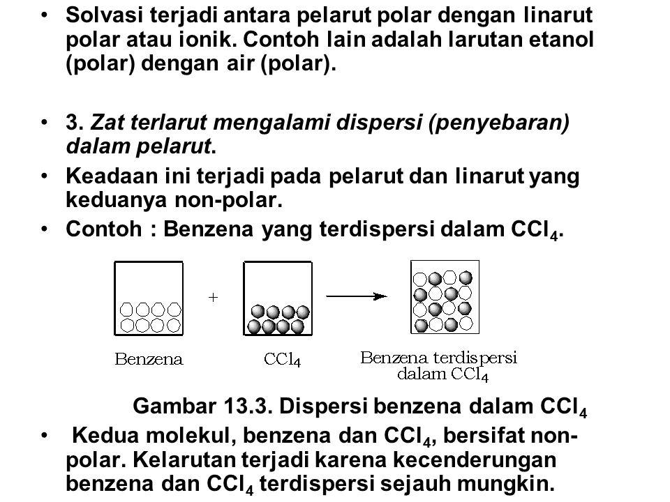 Solvasi terjadi antara pelarut polar dengan linarut polar atau ionik. Contoh lain adalah larutan etanol (polar) dengan air (polar). 3. Zat terlarut me