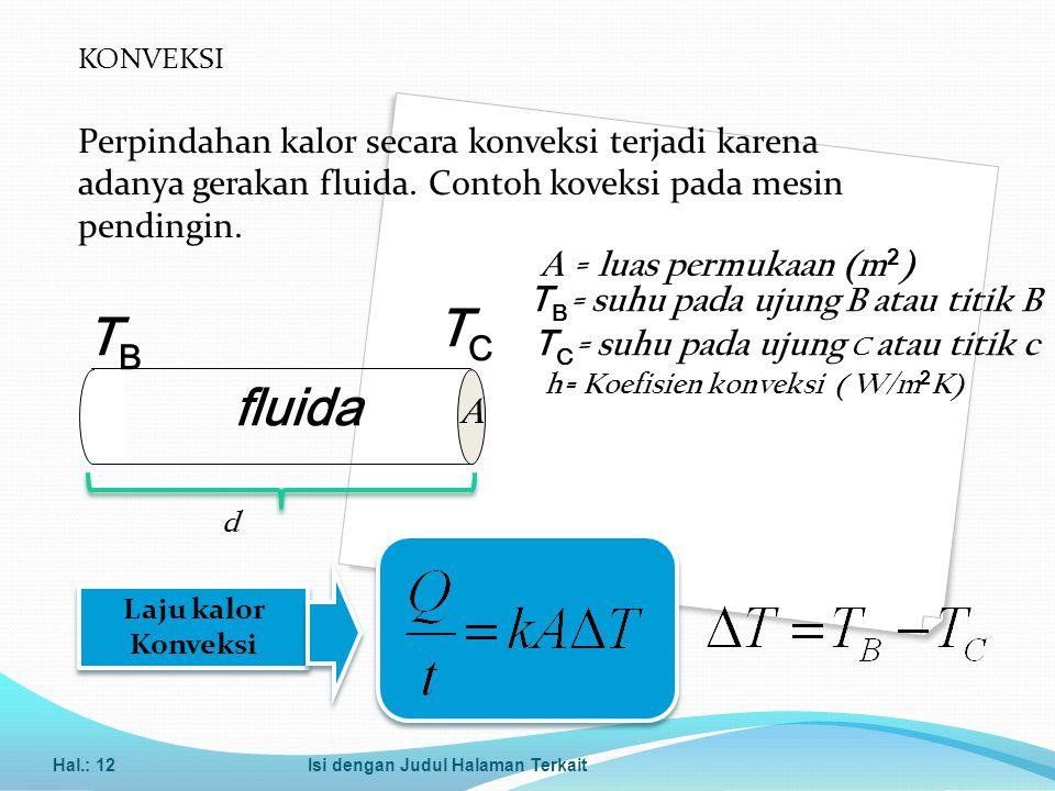 KONVEKSI Perpindahan kalor secara konveksi terjadi karena adanya gerakan fluida. Contoh koveksi pada mesin pendingin. Hal.: 12Isi dengan Judul Halaman