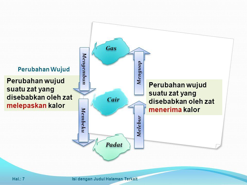 KALOR LATEN kalor laten, yaitu banyaknya kalor yang diperlukan untuk mengubah wujud 1 kilogram zat pada suhu tetap Hal.: 8Isi dengan Judul Halaman Terkait kalor laten( L) kalor laten lebur (kalor lebur) kalor laten didih(kalor didih) kalor laten beku (kalor beku) kalor laten embun (kalor embun) = = m = massa zat (Kg) Q = massa zat (Kg)