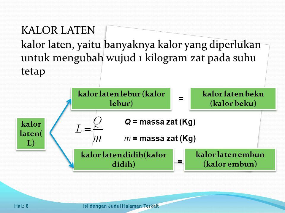 KALOR LATEN kalor laten, yaitu banyaknya kalor yang diperlukan untuk mengubah wujud 1 kilogram zat pada suhu tetap Hal.: 8Isi dengan Judul Halaman Ter