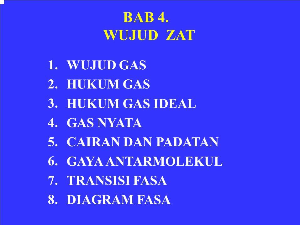 BAB 4. WUJUD ZAT 1. 2. 3. 4. 5. 6. 7. 8. WUJUD GAS HUKUM GAS HUKUM GAS IDEAL GAS NYATA CAIRAN DAN PADATAN GAYA ANTARMOLEKUL TRANSISI FASA DIAGRAM FASA