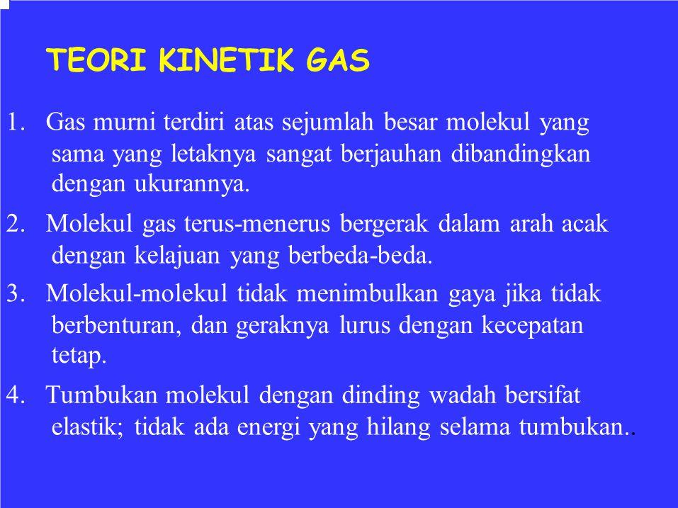 TEORI KINETIK GAS 1. Gas murni terdiri atas sejumlah besar molekul yang sama yang letaknya sangat berjauhan dibandingkan dengan ukurannya. 2. Molekul