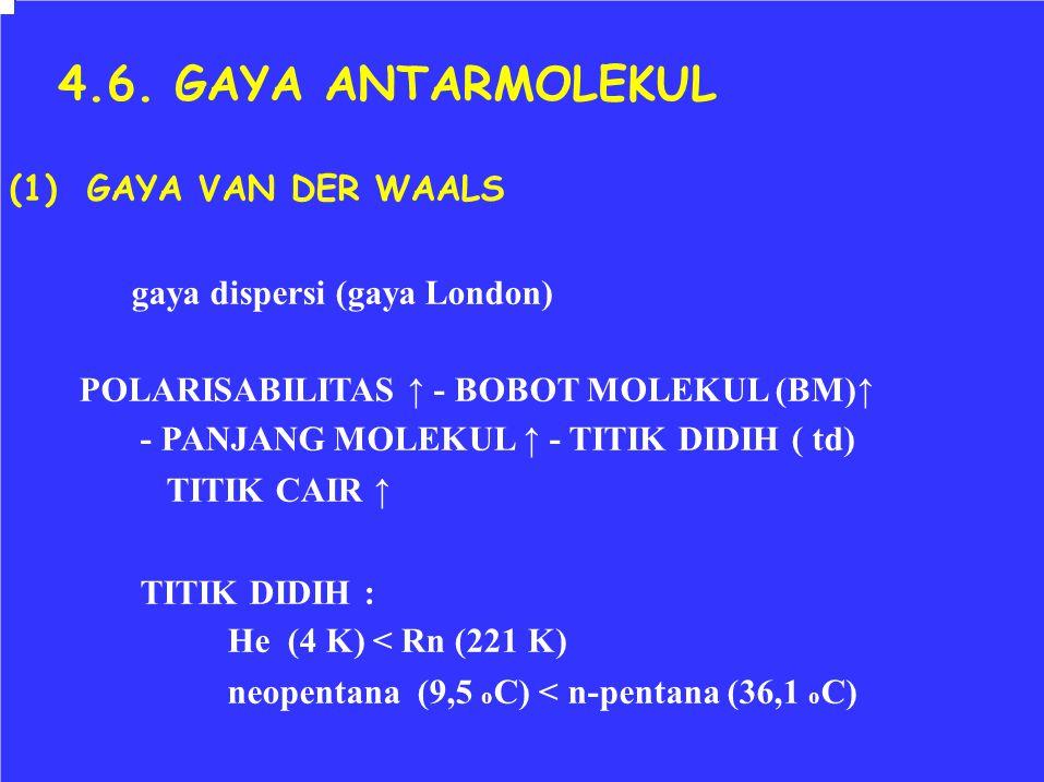 4.6. GAYA ANTARMOLEKUL (1) GAYA VAN DER WAALS gaya dispersi (gaya London) POLARISABILITAS ↑ - BOBOT MOLEKUL (BM)↑ - PANJANG MOLEKUL ↑ - TITIK DIDIH (