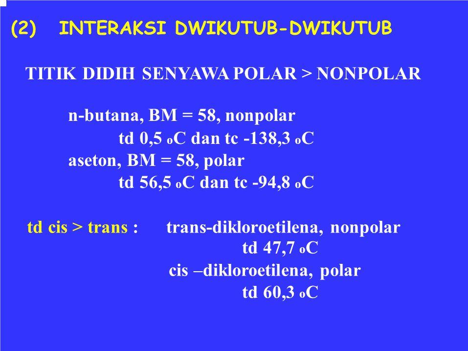 (2)INTERAKSI DWIKUTUB-DWIKUTUB TITIK DIDIH SENYAWA POLAR > NONPOLAR n-butana, BM = 58, nonpolar td 0,5 o C dan tc -138,3 o C aseton, BM = 58, polar td